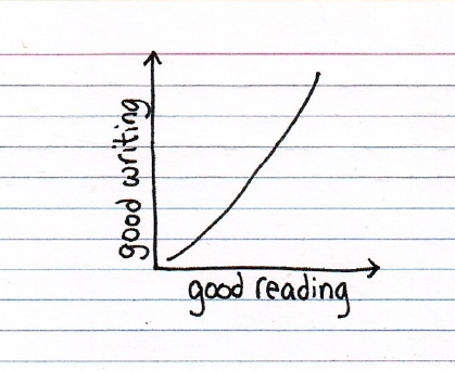 Learning to Read like a Writer